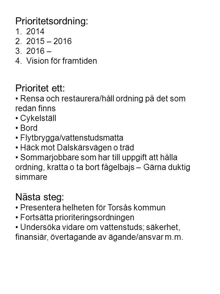 Prioritetsordning: 1.2014 2.2015 – 2016 3.2016 – 4.Vision för framtiden Prioritet ett: Rensa och restaurera/håll ordning på det som redan finns Cykels