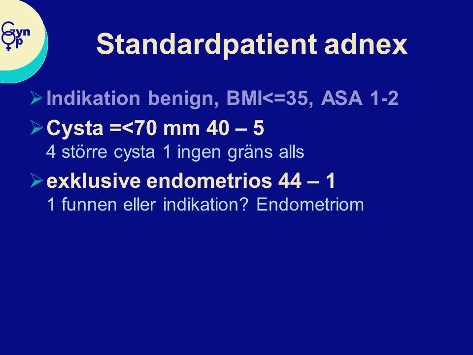 Standardpatient adnex  Indikation benign, BMI<=35, ASA 1-2  Cysta =<70 mm 40 – 5 4 större cysta 1 ingen gräns alls  exklusive endometrios 44 – 1 1 funnen eller indikation.