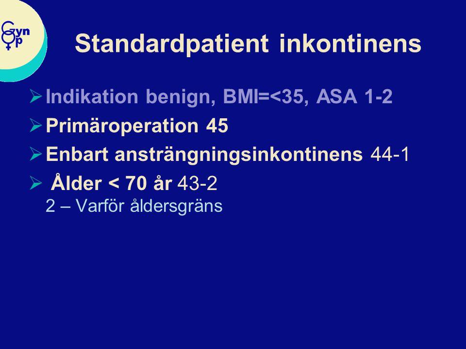 Standardpatient inkontinens  Indikation benign, BMI=<35, ASA 1-2  Primäroperation 45  Enbart ansträngningsinkontinens 44-1  Ålder < 70 år 43-2 2 – Varför åldersgräns