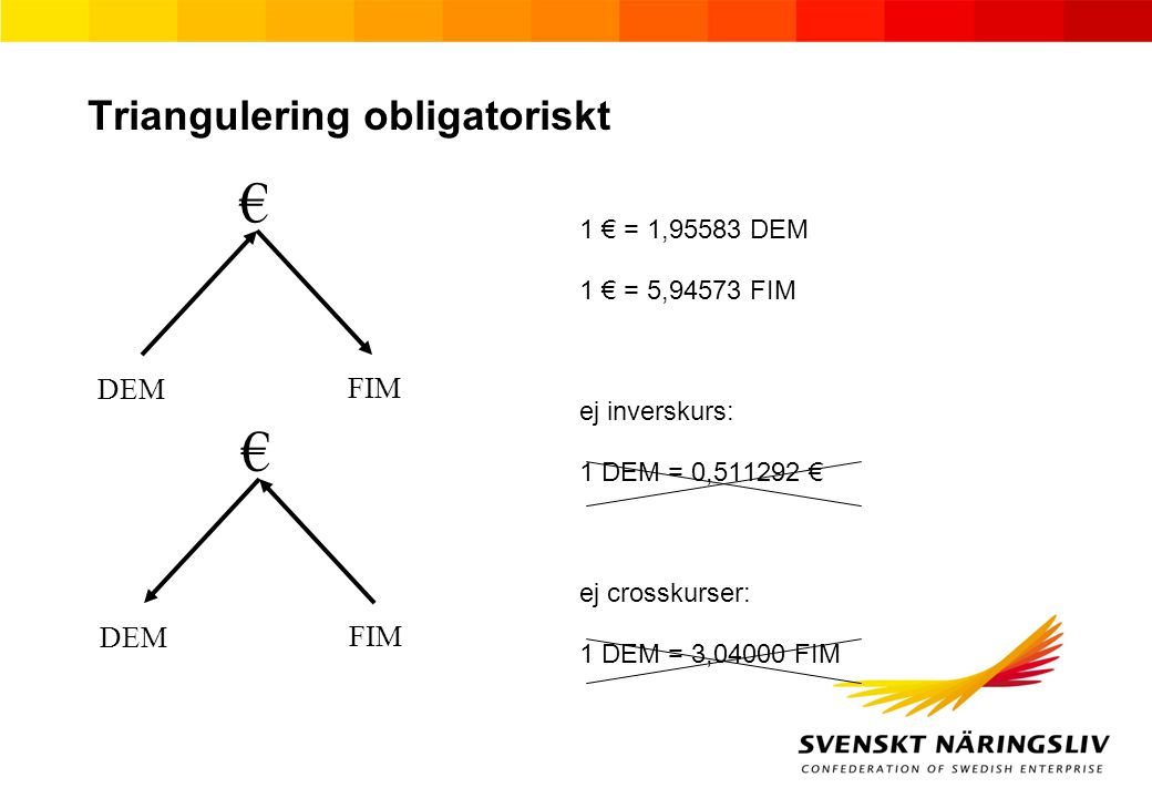 Triangulering obligatoriskt DEM FIM € 1 € = 1,95583 DEM 1 € = 5,94573 FIM ej inverskurs: 1 DEM = 0,511292 € ej crosskurser: 1 DEM = 3,04000 FIM DEM FIM €