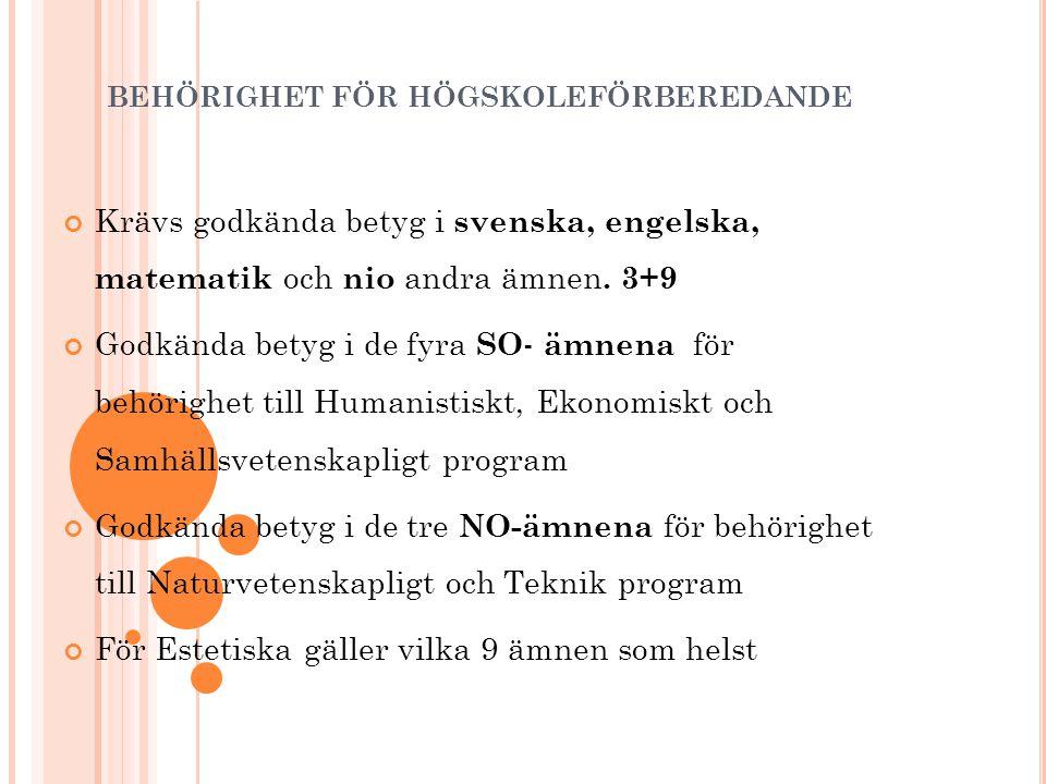 BEHÖRIGHET FÖR HÖGSKOLEFÖRBEREDANDE Krävs godkända betyg i svenska, engelska, matematik och nio andra ämnen. 3+9 Godkända betyg i de fyra SO - ämnena