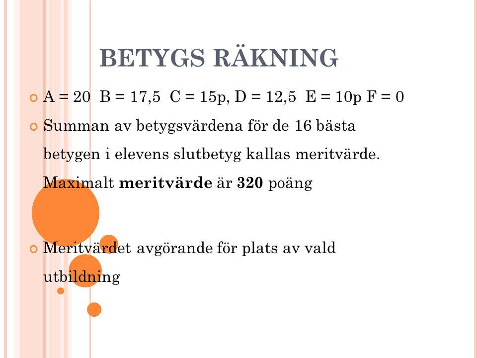 BETYGS RÄKNING A = 20 B = 17,5 C = 15p, D = 12,5 E = 10p F = 0 Summan av betygsvärdena för de 16 bästa betygen i elevens slutbetyg kallas meritvärde.