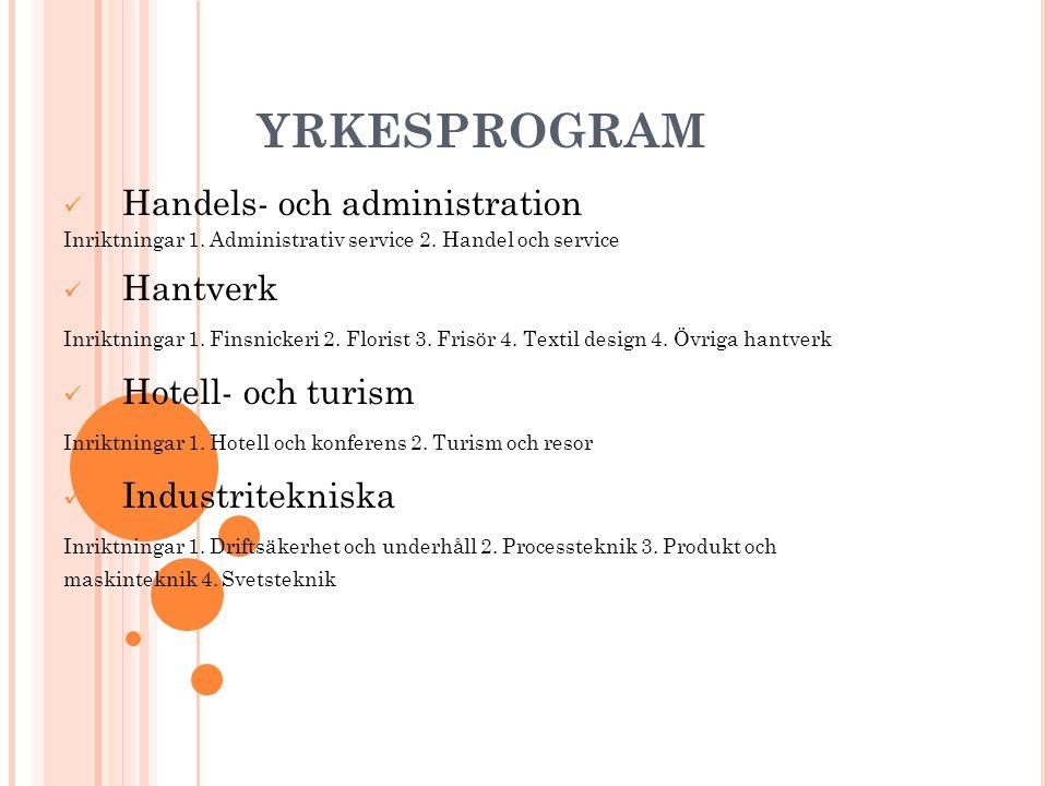 YRKESPROGRAM Naturbruk Inriktningar 1.Djur 2. Lantbruk 3.
