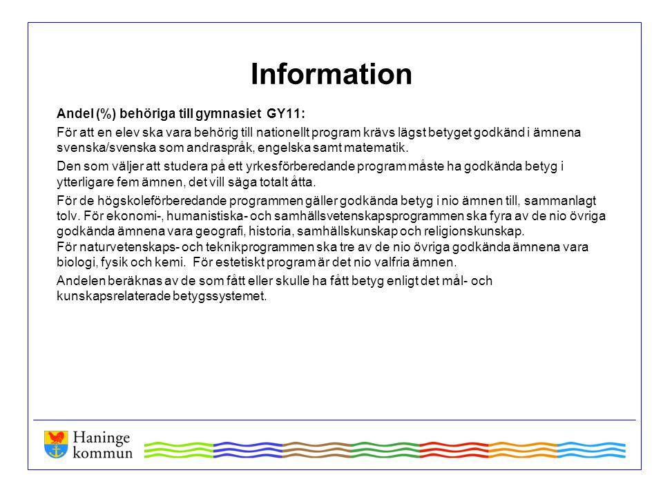Information Andel (%) behöriga till gymnasiet GY11: För att en elev ska vara behörig till nationellt program krävs lägst betyget godkänd i ämnena svenska/svenska som andraspråk, engelska samt matematik.