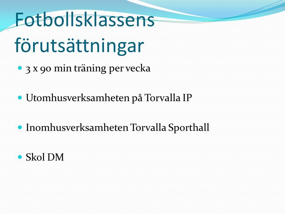 Fotbollsklassens förutsättningar 3 x 90 min träning per vecka Utomhusverksamheten på Torvalla IP Inomhusverksamheten Torvalla Sporthall Skol DM