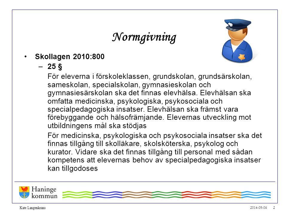 2014-09-06 2 Kate Langenkrans Normgivning Skollagen 2010:800 –25 § För eleverna i förskoleklassen, grundskolan, grundsärskolan, sameskolan, specialsko