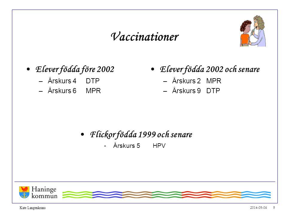 2014-09-06 9 Kate Langenkrans Vaccinationer Elever födda före 2002 –Årskurs 4 DTP –Årskurs 6 MPR Elever födda 2002 och senare –Årskurs 2MPR –Årskurs 9