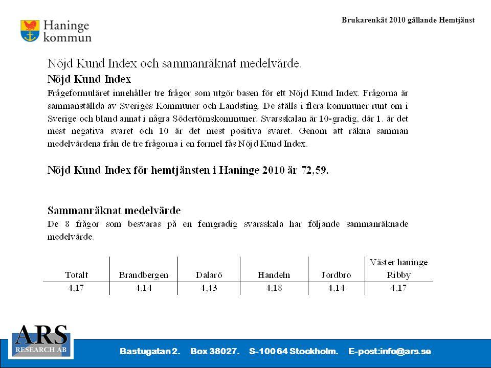 Bastugatan 2. Box 38027. S-100 64 Stockholm. E-post:info@ars.se Brukarenkät 2010 gällande Hemtjänst