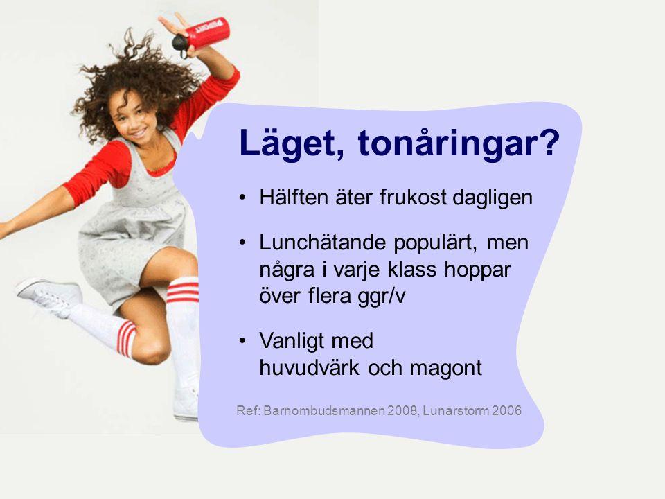 Ref: Barnombudsmannen 2008, Lunarstorm 2006 Läget, tonåringar? Hälften äter frukost dagligen Lunchätande populärt, men några i varje klass hoppar över
