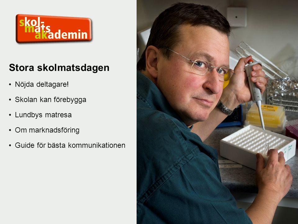 Stora skolmatsdagen Nöjda deltagare! Skolan kan förebygga Lundbys matresa Om marknadsföring Guide för bästa kommunikationen
