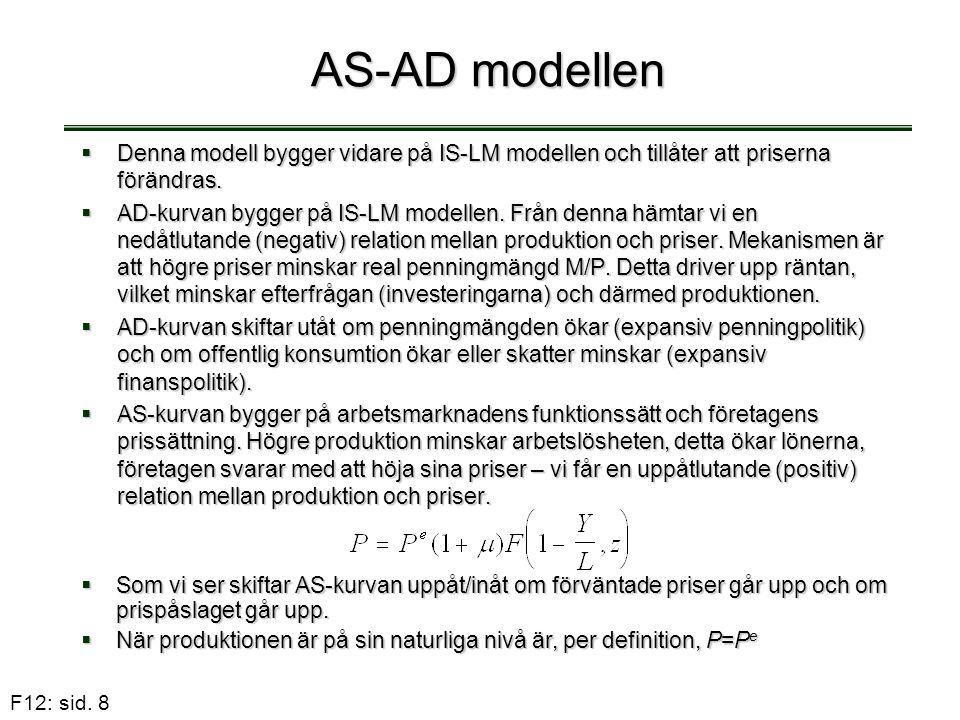 F12: sid. 8 AS-AD modellen  Denna modell bygger vidare på IS-LM modellen och tillåter att priserna förändras.  AD-kurvan bygger på IS-LM modellen. F