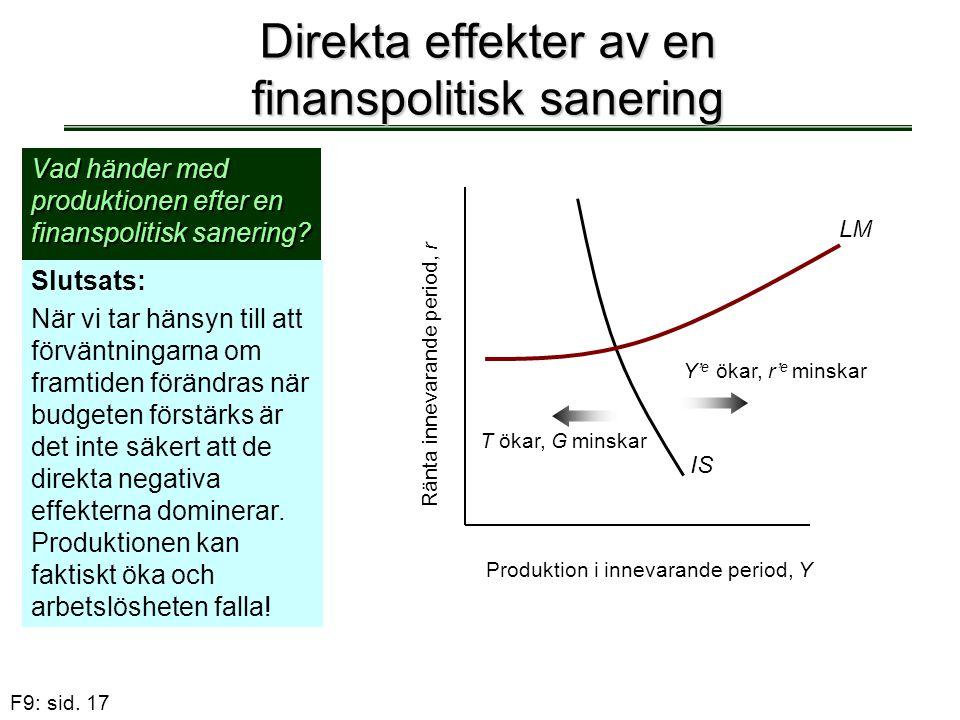 F9: sid. 17 Direkta effekter av en finanspolitisk sanering Vad händer med produktionen efter en finanspolitisk sanering? Slutsats: När vi tar hänsyn t