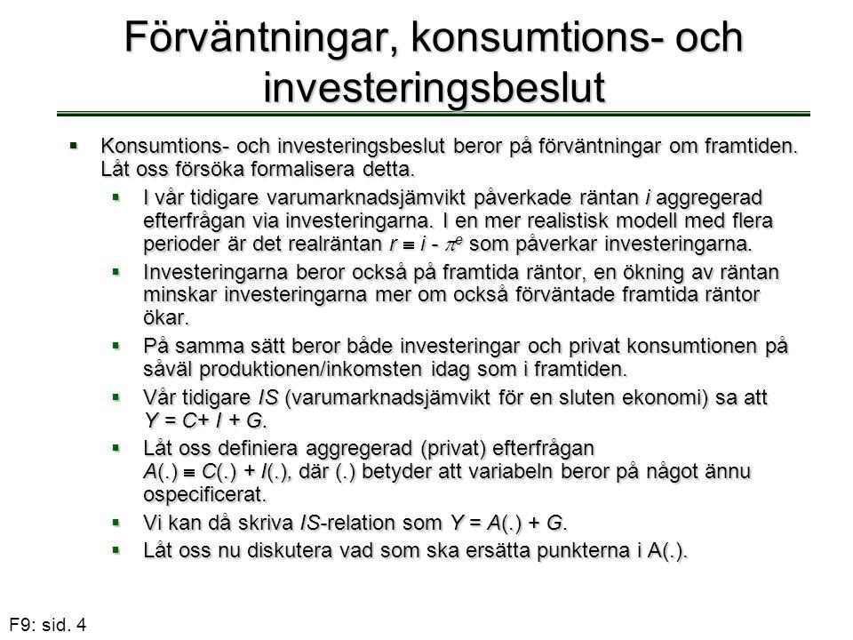 F9: sid. 4 Förväntningar, konsumtions- och investeringsbeslut  Konsumtions- och investeringsbeslut beror på förväntningar om framtiden. Låt oss försö
