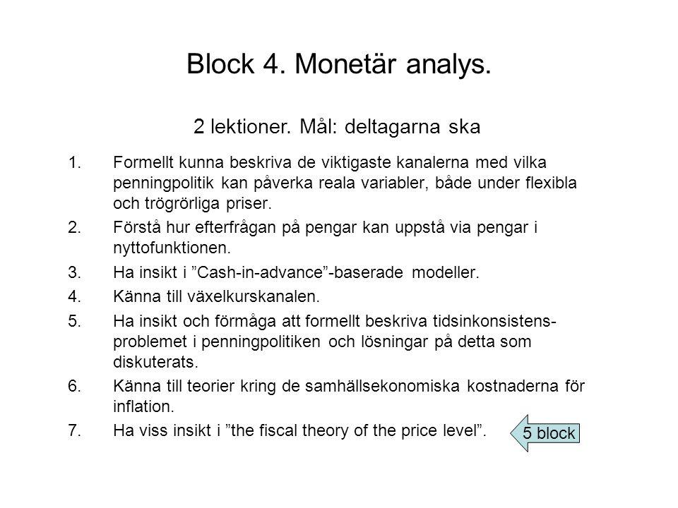 Block 4.Monetär analys.