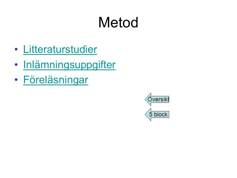 Metod Litteraturstudier Inlämningsuppgifter Föreläsningar Översikt 5 block