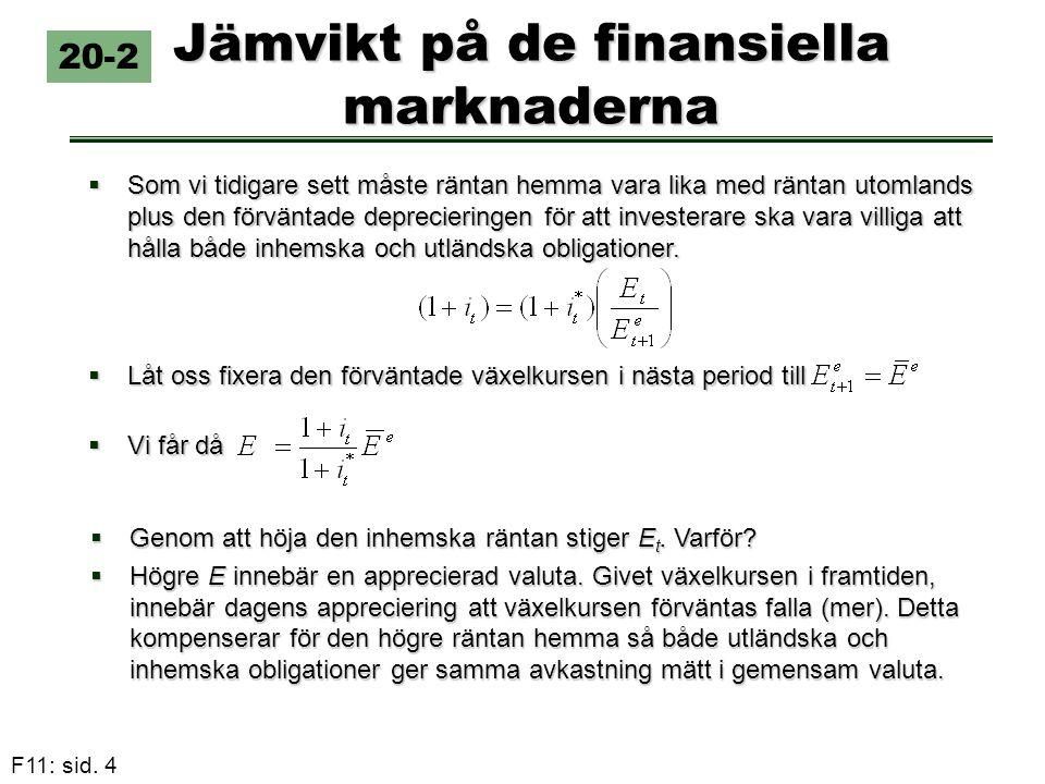 F11: sid. 4 Jämvikt på de finansiella marknaderna  Låt oss fixera den förväntade växelkursen i nästa period till 20-2  Som vi tidigare sett måste rä