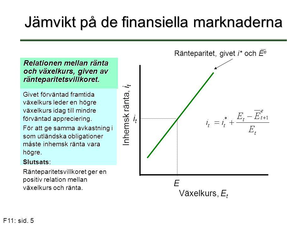 F11: sid. 5 Jämvikt på de finansiella marknaderna Relationen mellan ränta och växelkurs, given av ränteparitetsvillkoret. Givet förväntad framtida väx