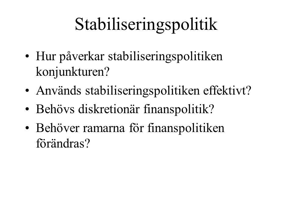 Stabiliseringspolitik Hur påverkar stabiliseringspolitiken konjunkturen? Används stabiliseringspolitiken effektivt? Behövs diskretionär finanspolitik?