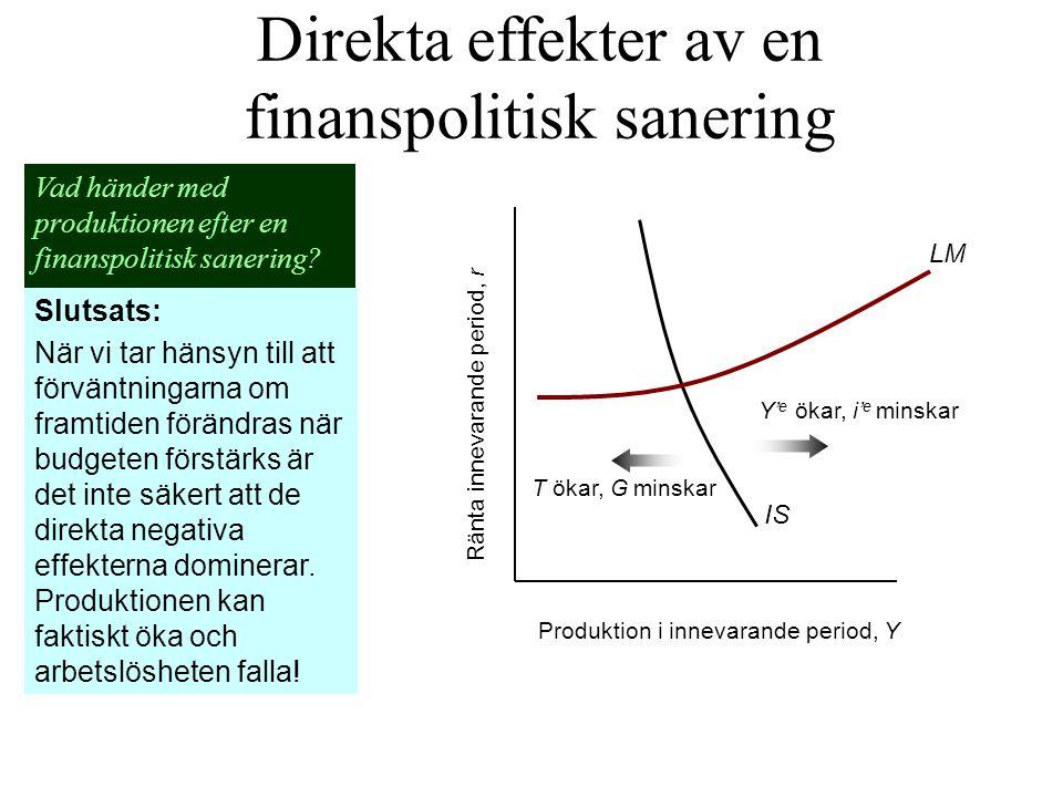 Direkta effekter av en finanspolitisk sanering Vad händer med produktionen efter en finanspolitisk sanering? Slutsats: När vi tar hänsyn till att förv