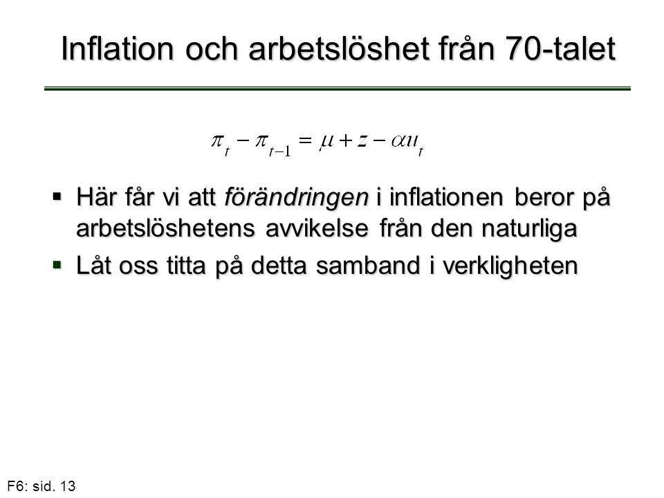 F6: sid. 13 Inflation och arbetslöshet från 70-talet  Här får vi att förändringen i inflationen beror på arbetslöshetens avvikelse från den naturliga