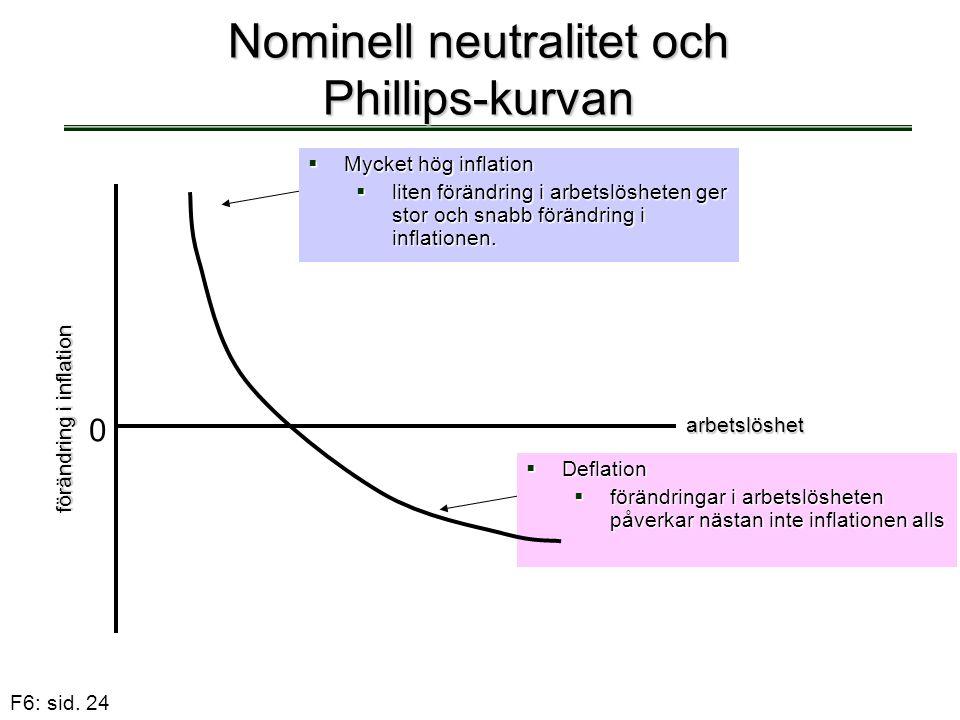 F6: sid. 24 Nominell neutralitet och Phillips-kurvan arbetslöshet förändring i inflation 0  Mycket hög inflation  liten förändring i arbetslösheten