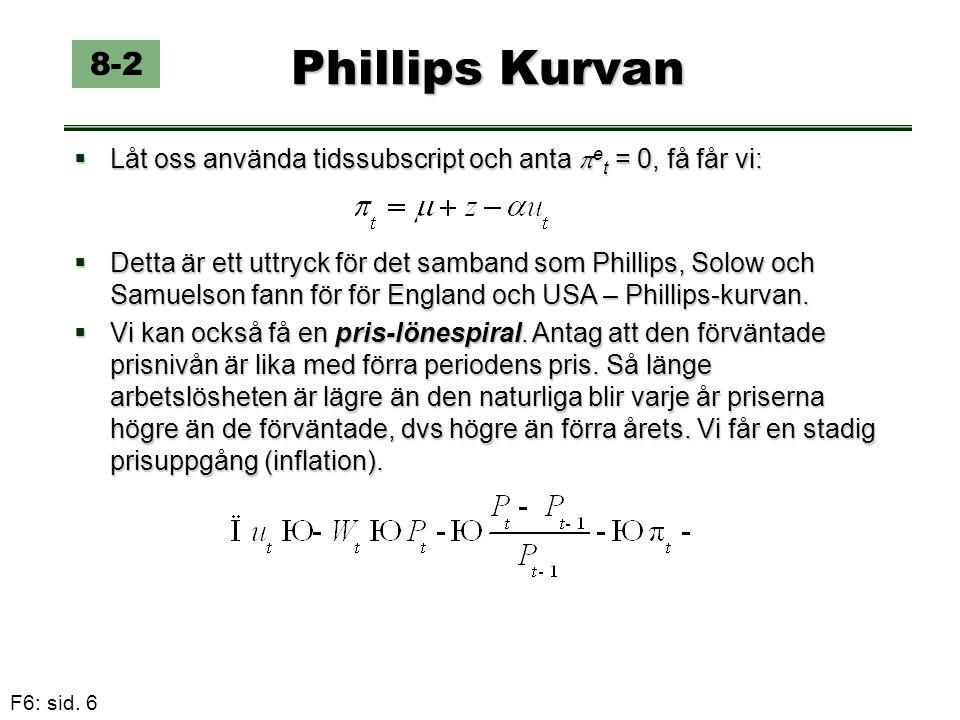 F6: sid. 6 Phillips Kurvan  Låt oss använda tidssubscript och anta  e t = 0, få får vi: 8-2  Detta är ett uttryck för det samband som Phillips, Sol