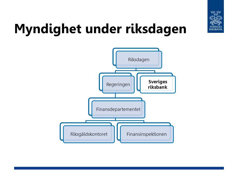 Myndighet under riksdagen RiksdagenRegeringenFinansdepartementetRiksgäldskontoretFinansinspektionen Sveriges riksbank