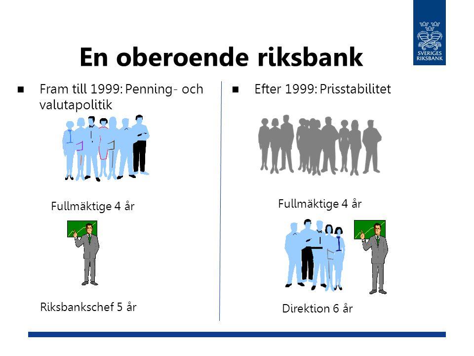 En oberoende riksbank Fram till 1999: Penning- och valutapolitik Fullmäktige 4 år Riksbankschef 5 år Efter 1999: Prisstabilitet Fullmäktige 4 år Direktion 6 år