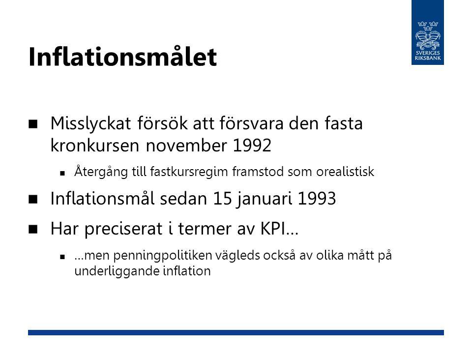 Inflationsmålet Misslyckat försök att försvara den fasta kronkursen november 1992 Återgång till fastkursregim framstod som orealistisk Inflationsmål sedan 15 januari 1993 Har preciserat i termer av KPI… …men penningpolitiken vägleds också av olika mått på underliggande inflation