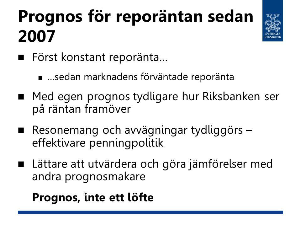 Prognos för reporäntan sedan 2007 Först konstant reporänta… …sedan marknadens förväntade reporänta Med egen prognos tydligare hur Riksbanken ser på rä