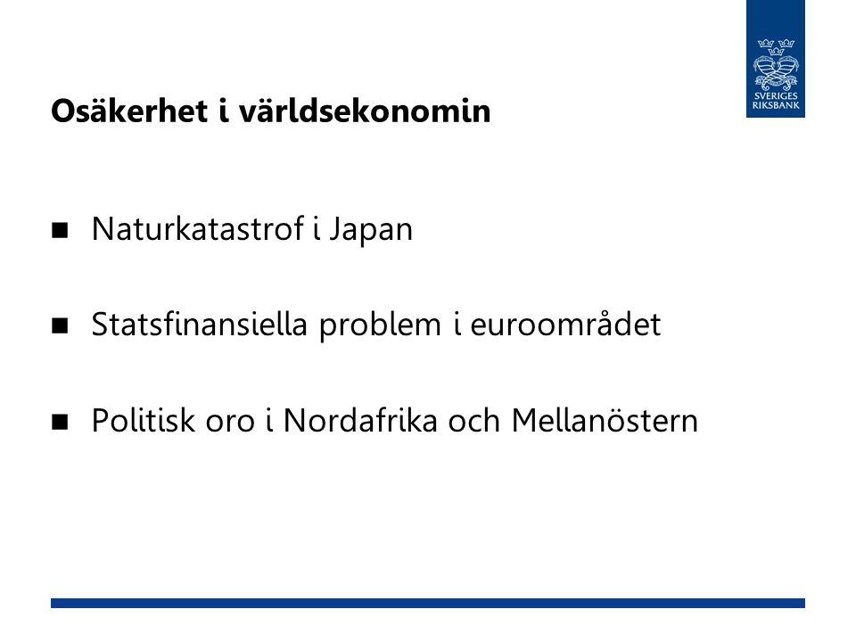 Osäkerhet i världsekonomin Naturkatastrof i Japan Statsfinansiella problem i euroområdet Politisk oro i Nordafrika och Mellanöstern