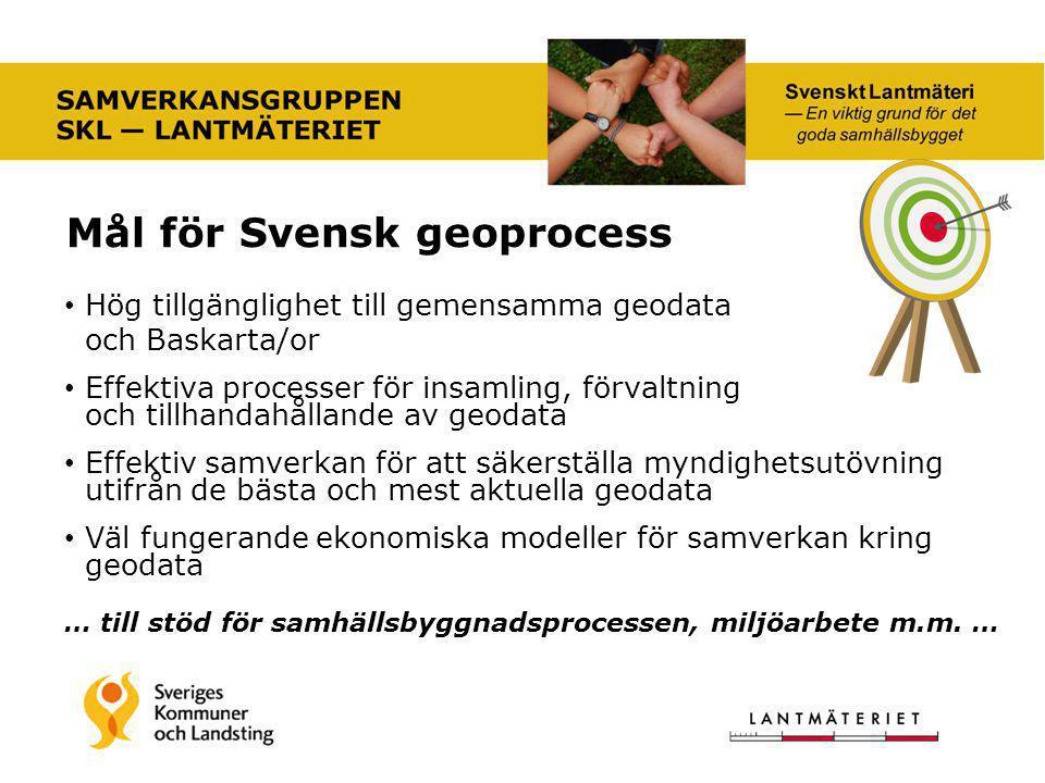 Mål för Svensk geoprocess Hög tillgänglighet till gemensamma geodata och Baskarta/or Effektiva processer för insamling, förvaltning och tillhandahållande av geodata Effektiv samverkan för att säkerställa myndighetsutövning utifrån de bästa och mest aktuella geodata Väl fungerande ekonomiska modeller för samverkan kring geodata … till stöd för samhällsbyggnadsprocessen, miljöarbete m.m.