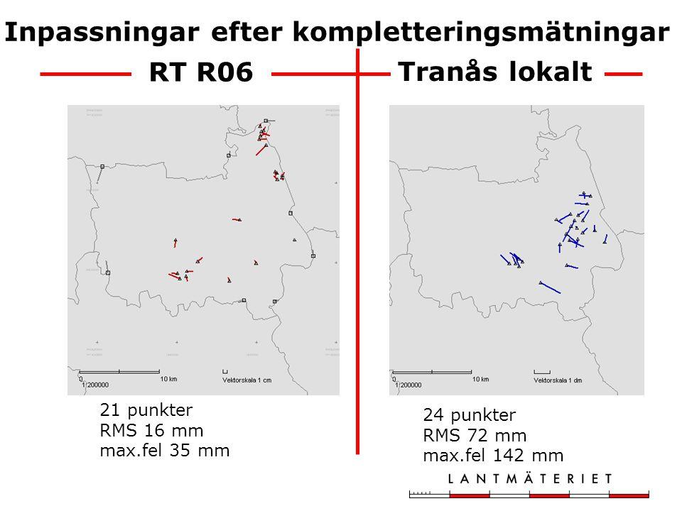 Resultat Resultaten av sambandsbe- räkningarna publiceras på: www.lantmateriet.se/geodesi (Välj Aktuella projekt - RIX 95) www.lantmateriet.se/geodesi Direktadress: http://swepos.lmv.lm.se/rix95/ -Parametrar -Kvalitetsuppgifter -Grafisk redovisning av passfel -Karta över giltighetsområde -Transformationsfil för GTRANS -Kontrollpunkter -Transformation on-line