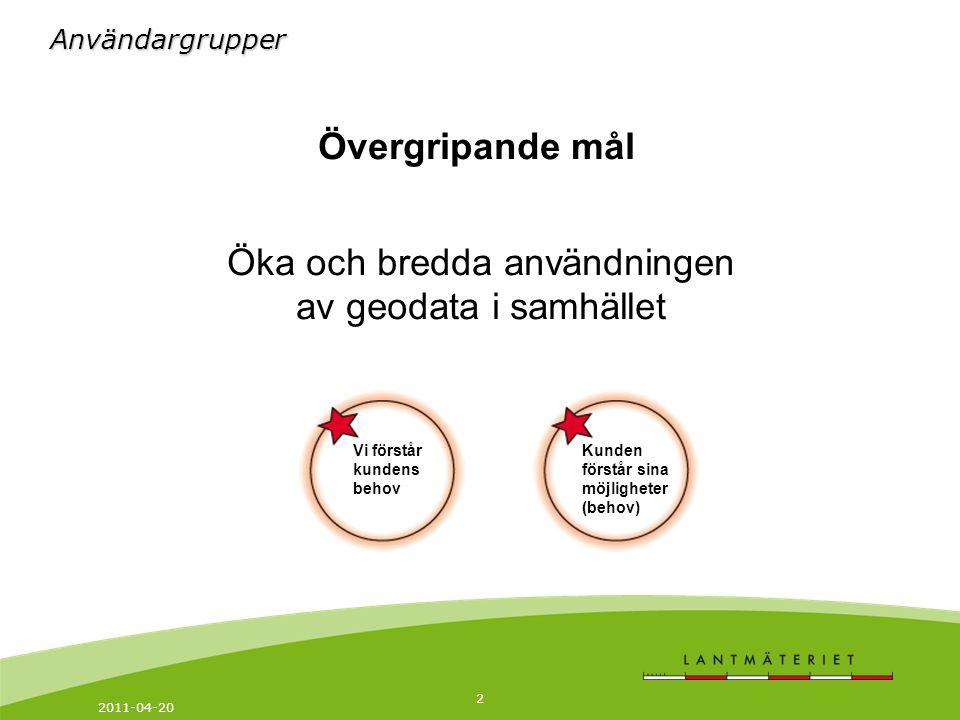 2011-04-20 2 Användargrupper Övergripande mål Öka och bredda användningen av geodata i samhället Kunden förstår sina möjligheter (behov) Vi förstår kundens behov