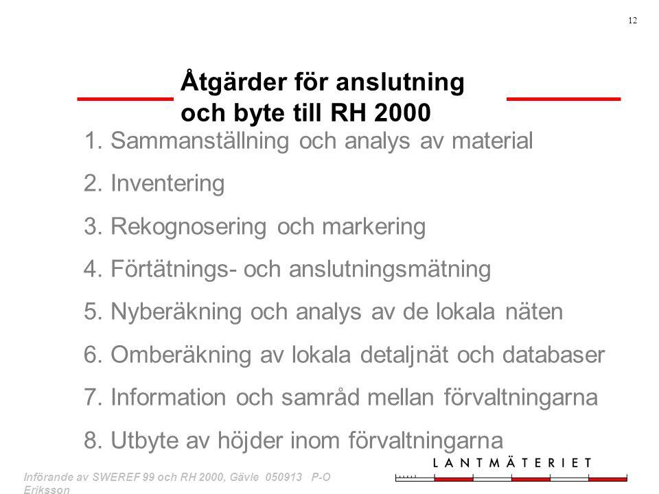 12 Införande av SWEREF 99 och RH 2000, Gävle 050913 P-O Eriksson Åtgärder för anslutning och byte till RH 2000 1. Sammanställning och analys av materi