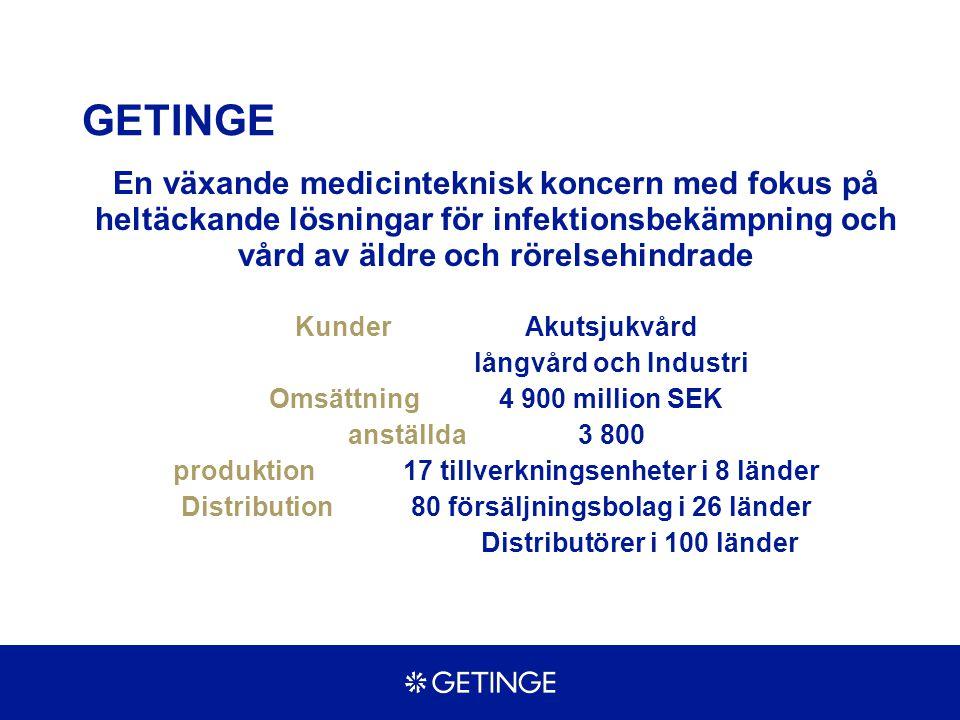 Infektionsbekämpning Sterilisation Desinfektion 55 % Industri I5 % Akutsjukvård 40 % långvård 45 % Långvård Hygiensystem Patienthantering Antidecubitus 45 % verksamhetsinriktning