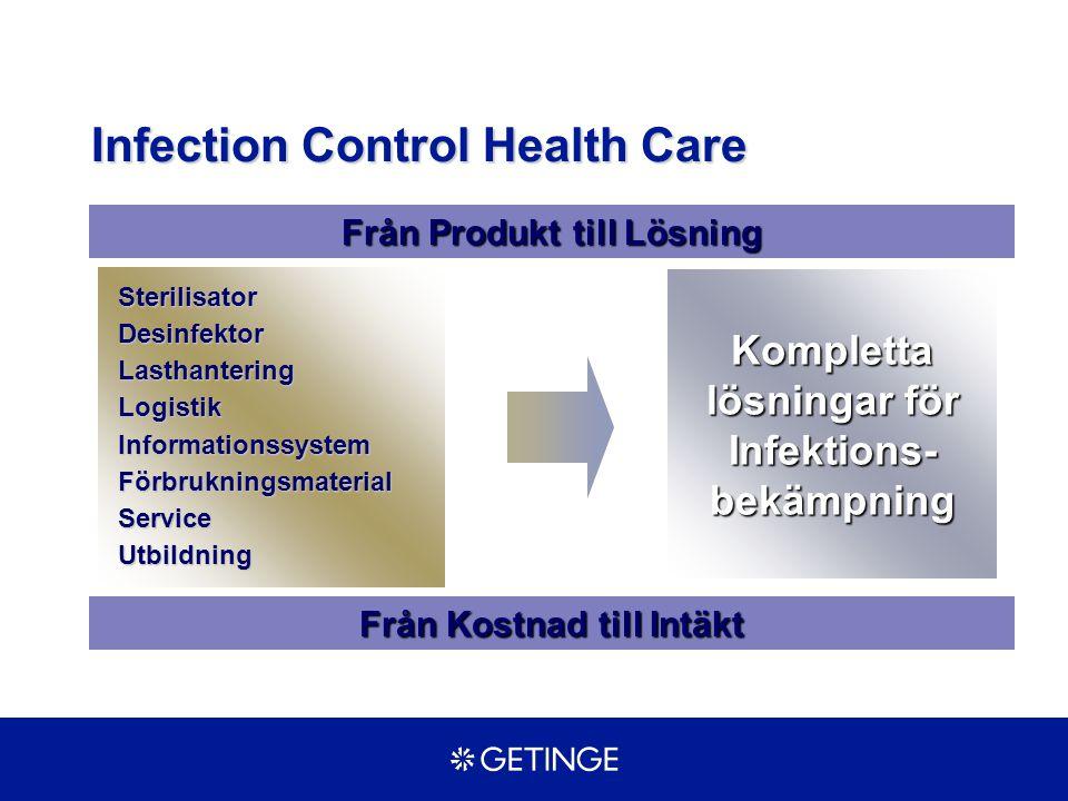 SterilisatorDesinfektorLasthanteringLogistikInformationssystemFörbrukningsmaterialServiceUtbildning Från Produkt till Lösning Kompletta lösningar för