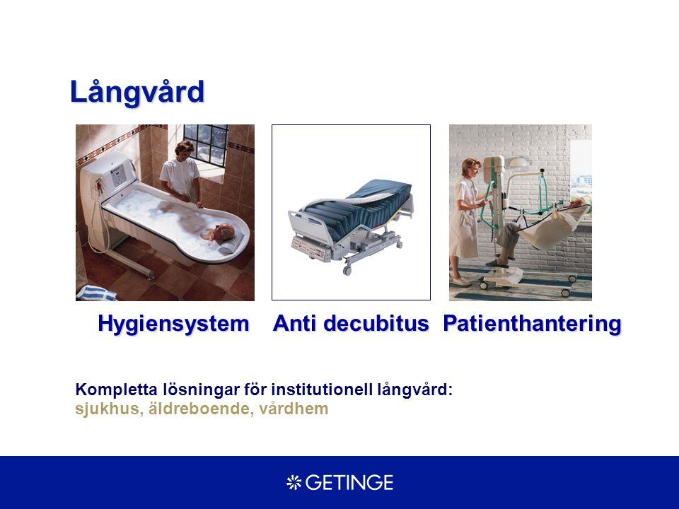 PatienthanteringHygiensystem Kompletta lösningar för institutionell långvård: sjukhus, äldreboende, vårdhem Anti decubitus Långvård