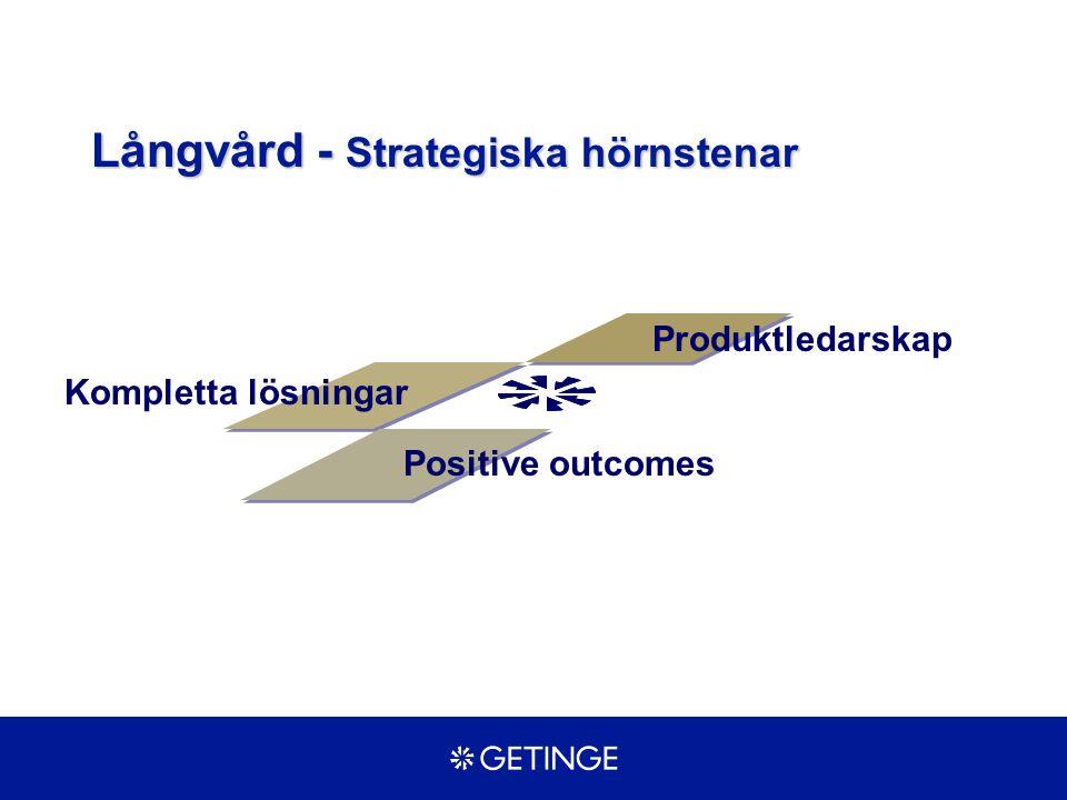 Från kostnad till intäkt Produktledarskap Positive outcomes Långvård - Strategiska hörnstenar Kompletta lösningar