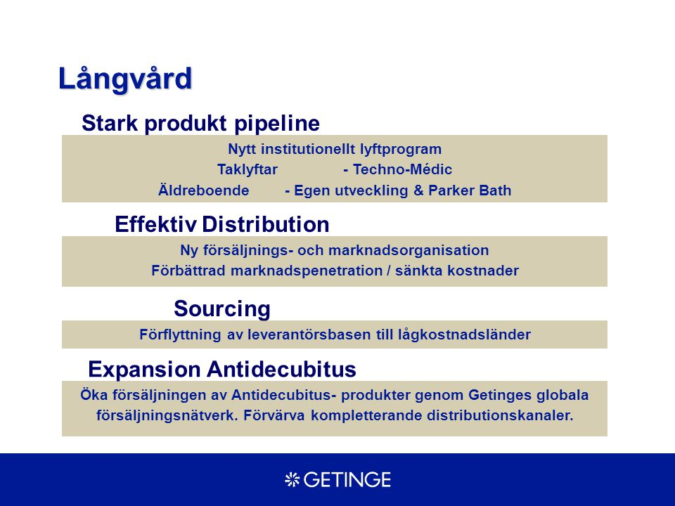 Stark produkt pipeline Långvård Nytt institutionellt lyftprogram Taklyftar- Techno-Médic Äldreboende - Egen utveckling & Parker Bath Effektiv Distribu