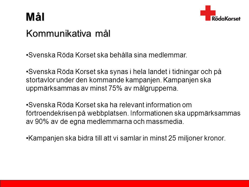 Mål Kommunikativa mål Svenska Röda Korset ska behålla sina medlemmar. Svenska Röda Korset ska synas i hela landet i tidningar och på stortavlor under