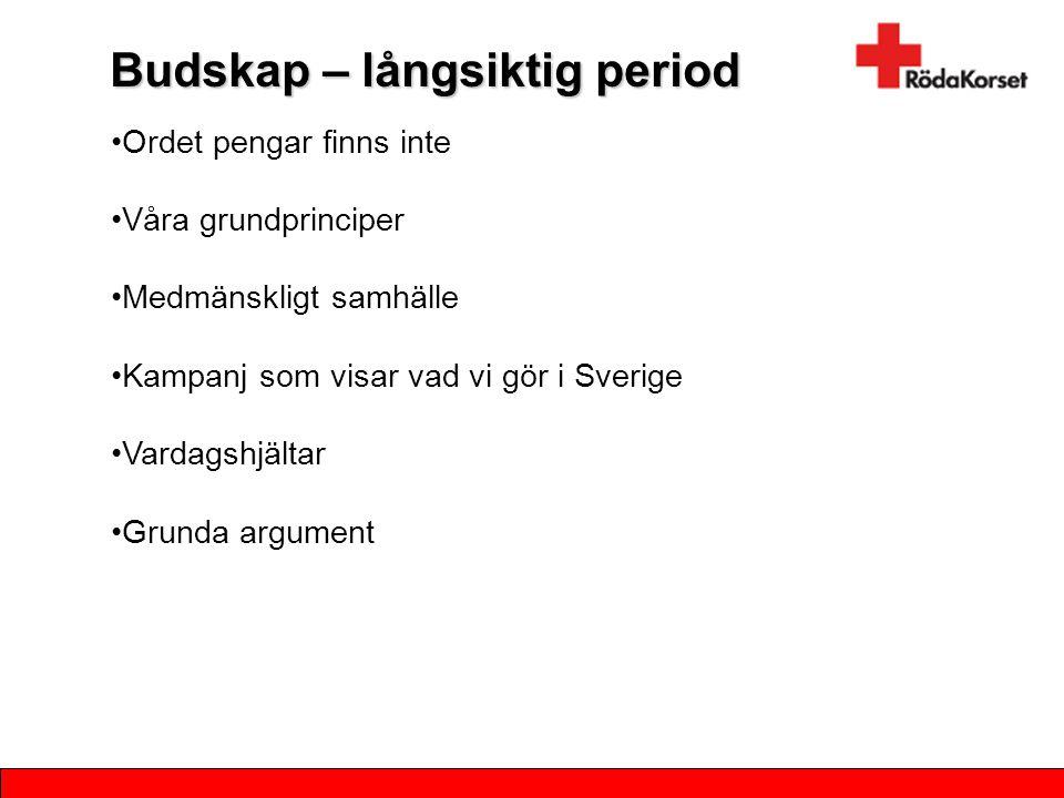 Ordet pengar finns inte Våra grundprinciper Medmänskligt samhälle Kampanj som visar vad vi gör i Sverige Vardagshjältar Grunda argument Budskap – lång