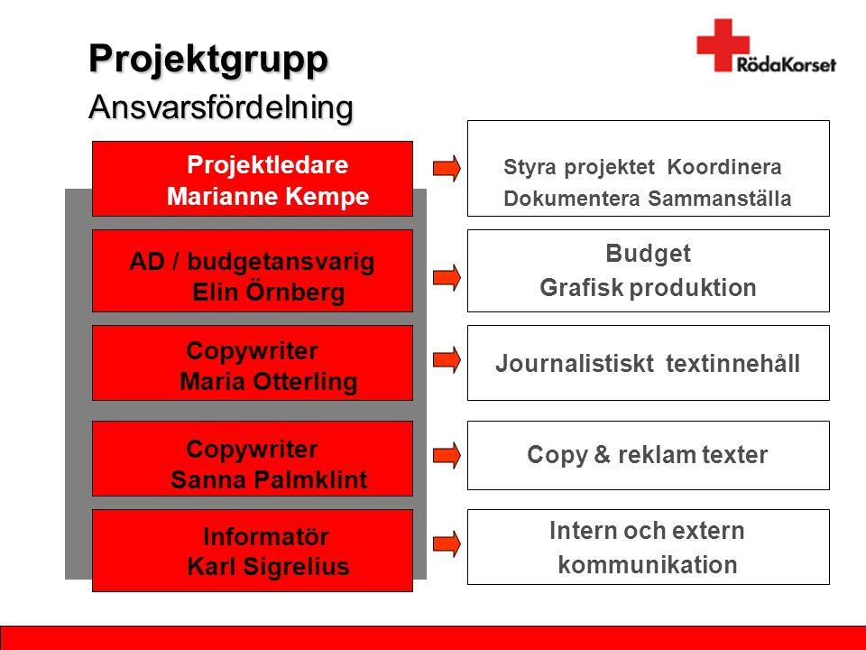 Utvärdering/Uppföljning Mätningar – under och efter Slutrapport Proaktiva insatser Utvärdering av krisplanen