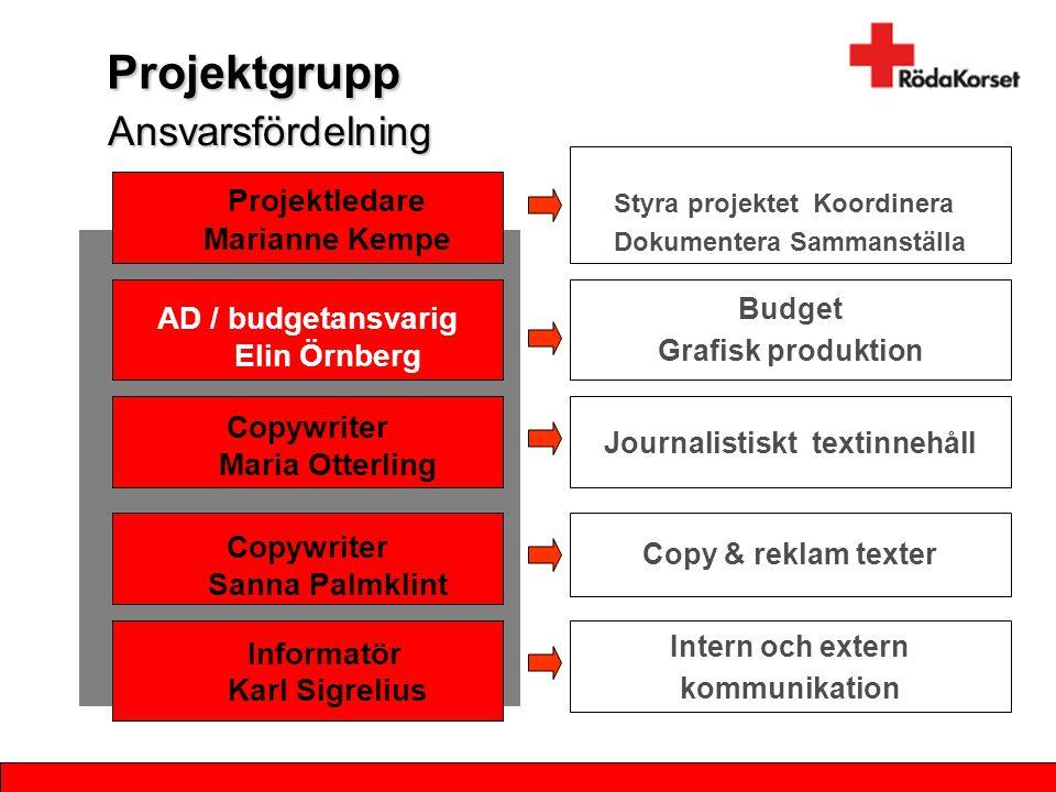 Kanalval – akut period Presskonferens Pressrelease www.redcross.se Nyhetsbrev Medlemsbrev Banners Debattartiklar/Insändare