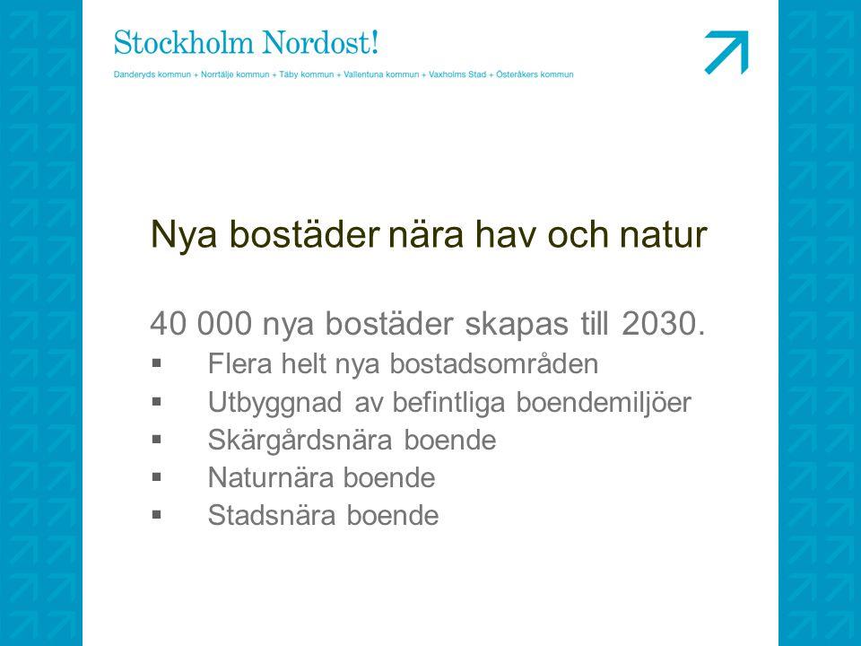 Nya bostäder nära hav och natur 40 000 nya bostäder skapas till 2030.  Flera helt nya bostadsområden  Utbyggnad av befintliga boendemiljöer  Skärgå
