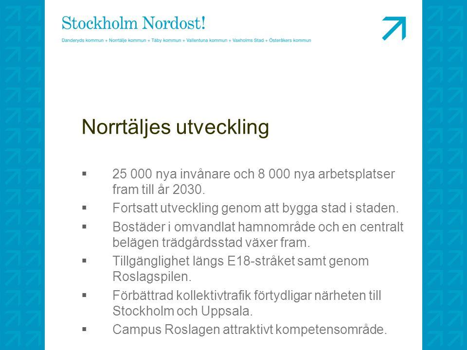 Norrtäljes utveckling  25 000 nya invånare och 8 000 nya arbetsplatser fram till år 2030.  Fortsatt utveckling genom att bygga stad i staden.  Bost