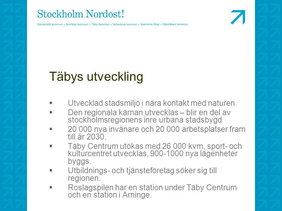 Täbys utveckling  Utvecklad stadsmiljö i nära kontakt med naturen  Den regionala kärnan utvecklas – blir en del av stockholmsregionens inre urbana s