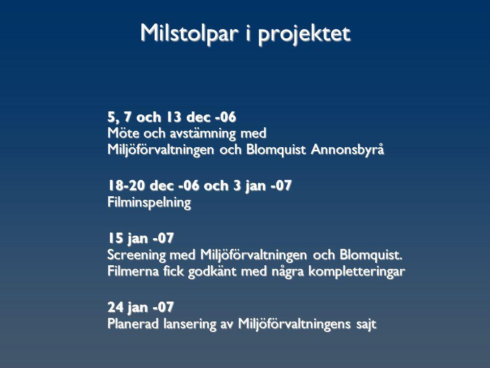 Milstolpar i projektet 5, 7 och 13 dec -06 Möte och avstämning med Miljöförvaltningen och Blomquist Annonsbyrå 18-20 dec -06 och 3 jan -07 Filminspeln