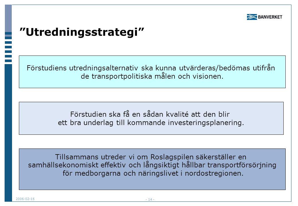 """2006-02-16 - 14 - """"Utredningsstrategi"""" Förstudiens utredningsalternativ ska kunna utvärderas/bedömas utifrån de transportpolitiska målen och visionen."""
