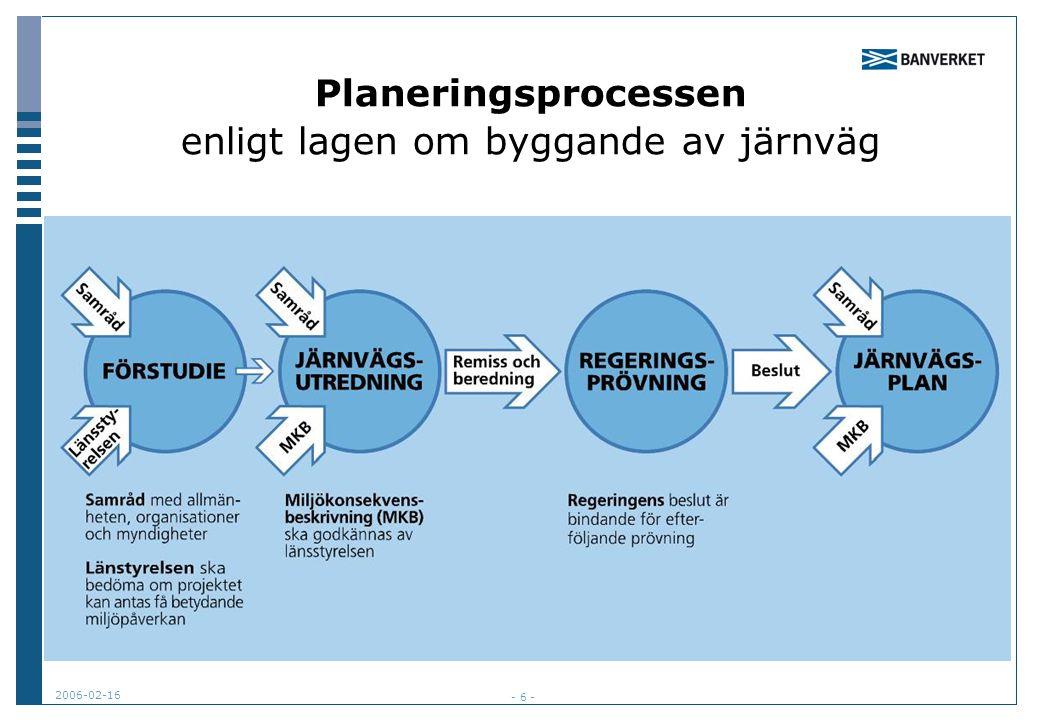 2006-02-16 - 6 - Planeringsprocessen enligt lagen om byggande av järnväg